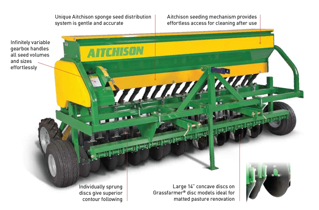 Aitchison Disc Drills - GrassFarmer Disc Series Features